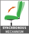 synchronous mechanism icon